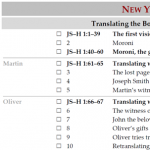 Chronological reading checklist for the Doctrine and Covenants