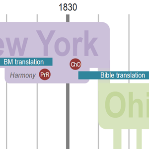 Geographical timeline of early Church history