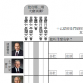 General conference notes worksheet: Chinese