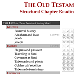 Structural chapter reading chart: The Old Testament