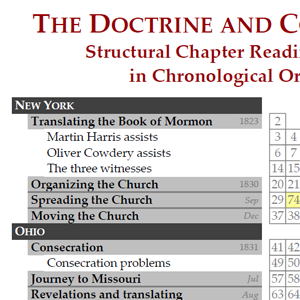 Doctrine and Covenants structural chapter reading chart
