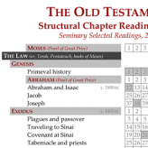 Structural chapter reading chart: The Old Testament, Seminary selected readings